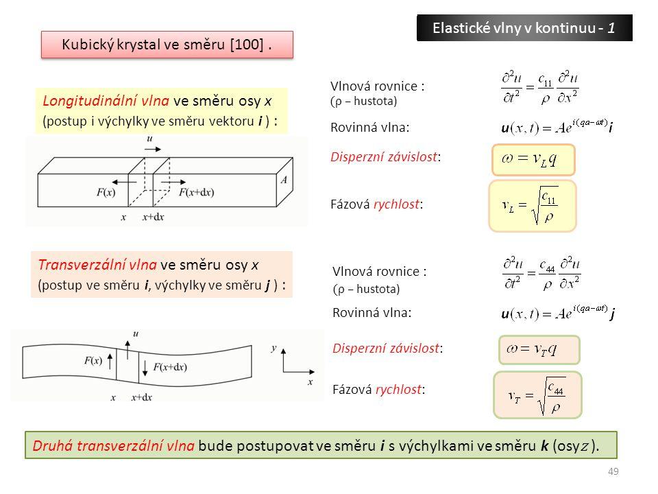 Elastické vlny v kontinuu - 1 Kubický krystal ve směru [100] .